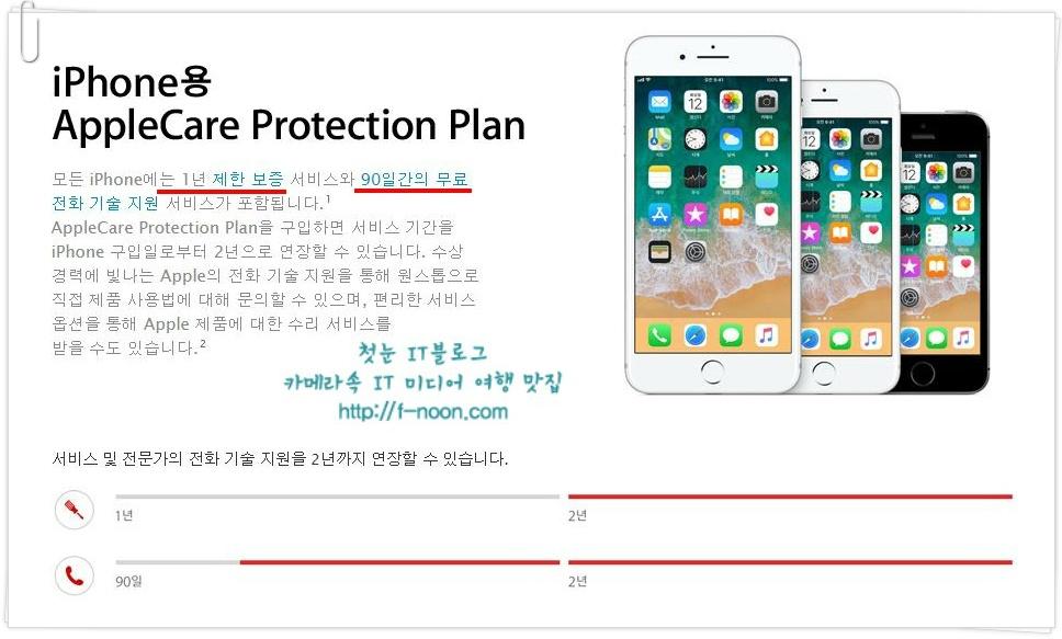 애플케어플러스  Applecare +